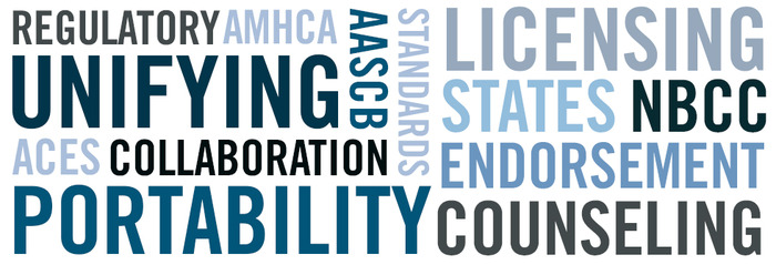 NCLEP Word Cloud Logo